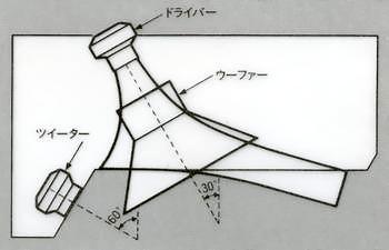 JBL dd55000の上から断面図